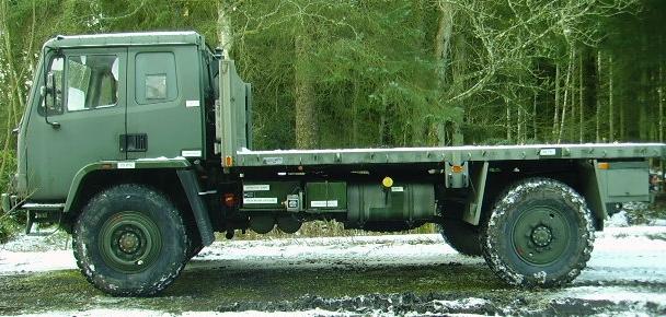 Under 7500Kg Truck%25202