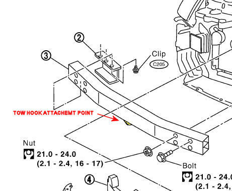 S13 Electrical Diagram together with Red Body Harness further Nissan 200sx Wiring Diagram moreover Nissan Skyline Engine Wiring Diagram On Sr20det in addition Z32 Engine Wiring Harness. on s13 wiring diagram