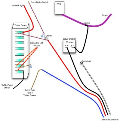 disco co uk view topic my tekonsha p brake controller below the wiring diagram a photo of the finished wiring job i also uploaded the wire diagrams from lr which i used to identify the required wires into my