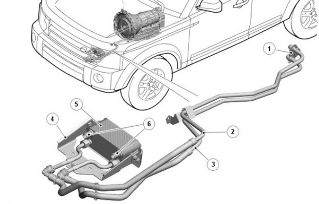 location of transmission oil coolers