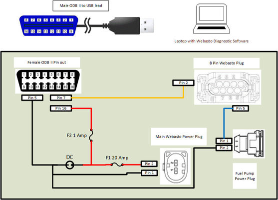 normal_Webasto_test_rig_wiring1 webasto thermo top c wiring diagram efcaviation com webasto thermo top v wiring diagram at aneh.co